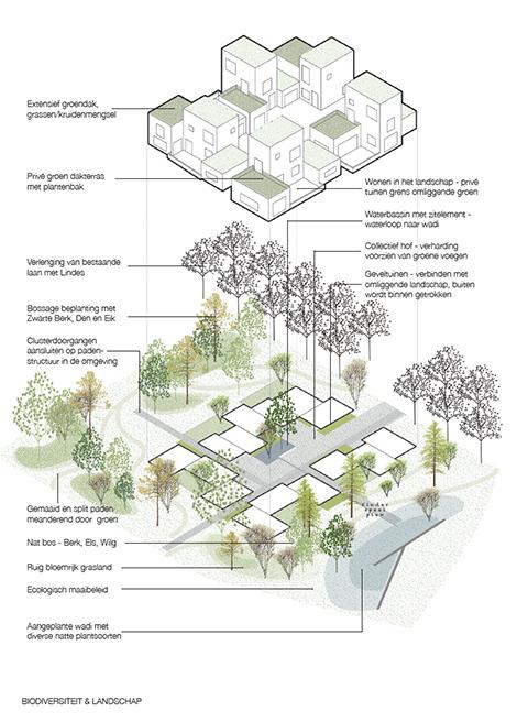 _BLAD_Bosrijk_biodiversity_landscape_web